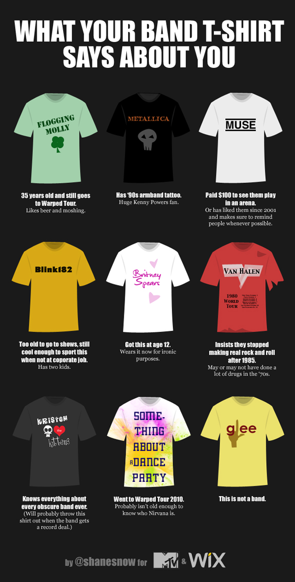 Infographic - Band T-Shirts