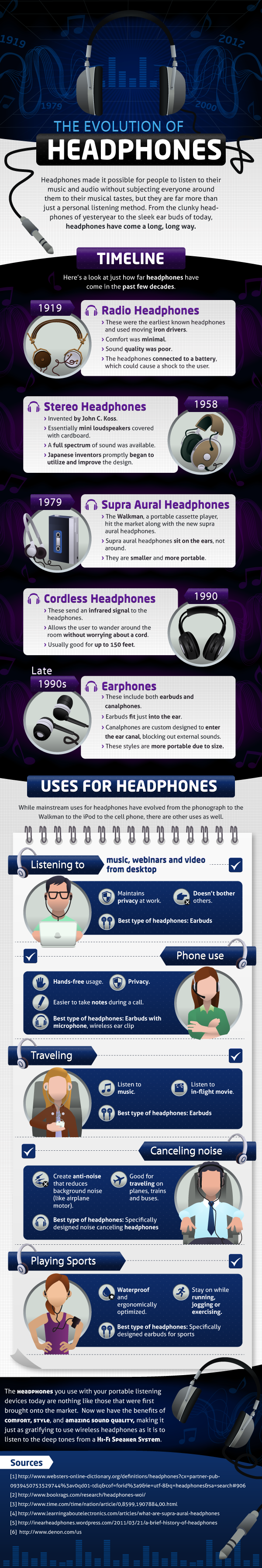 Infographic - Evolution Of Headphones